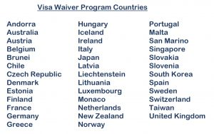 List of Countries that participate in the U.S. Visa Waiver Program.